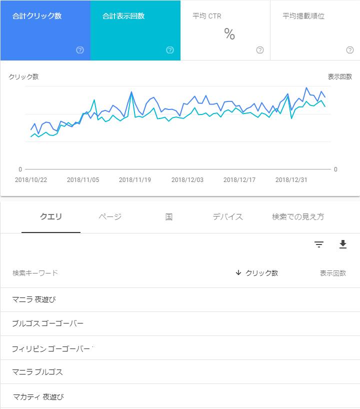 グーグルサーチコンソール画面